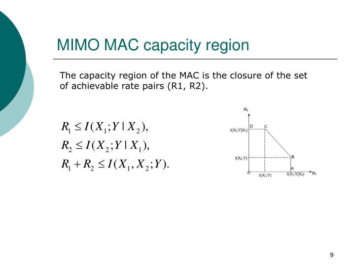 MIMO MAC