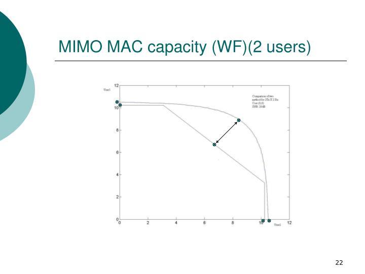 MIMO MAC capacity (WF)