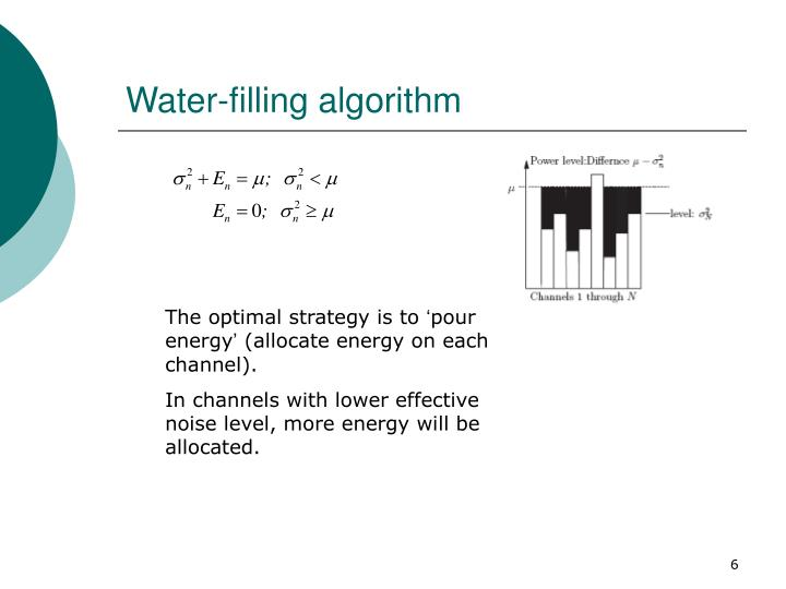 Water-filling algorithm