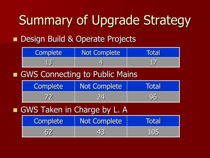 Summary of Upgrade Strategy