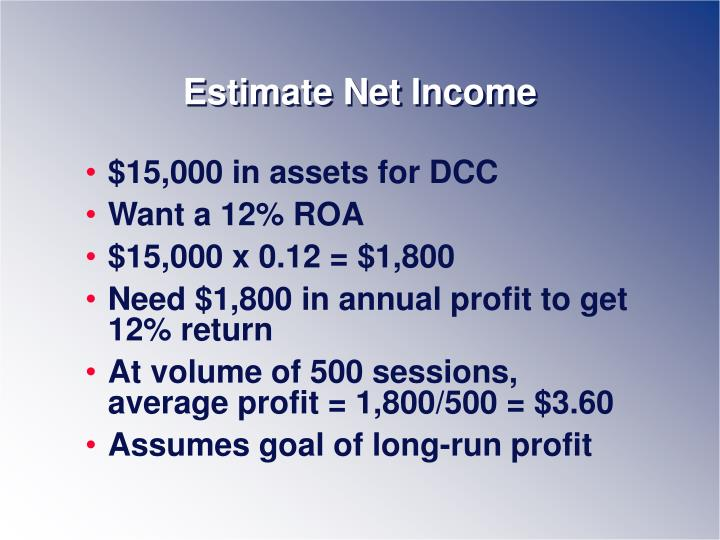 Estimate Net Income