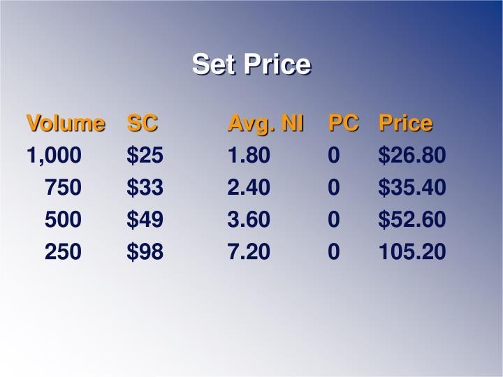 Set Price