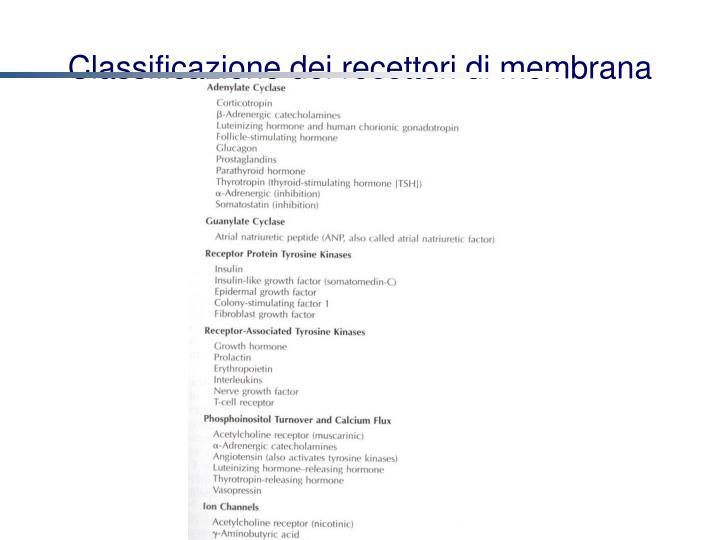 Classificazione dei recettori di membrana