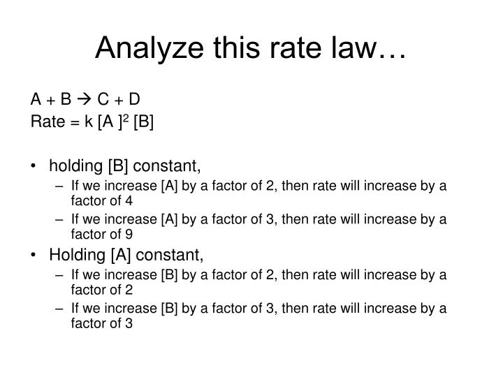 Analyze this rate law
