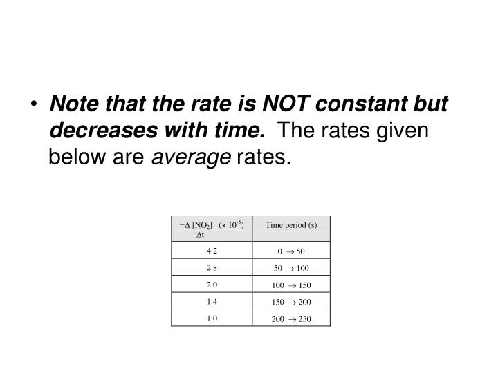 Note that the rate is NOT constant but decreases with time.