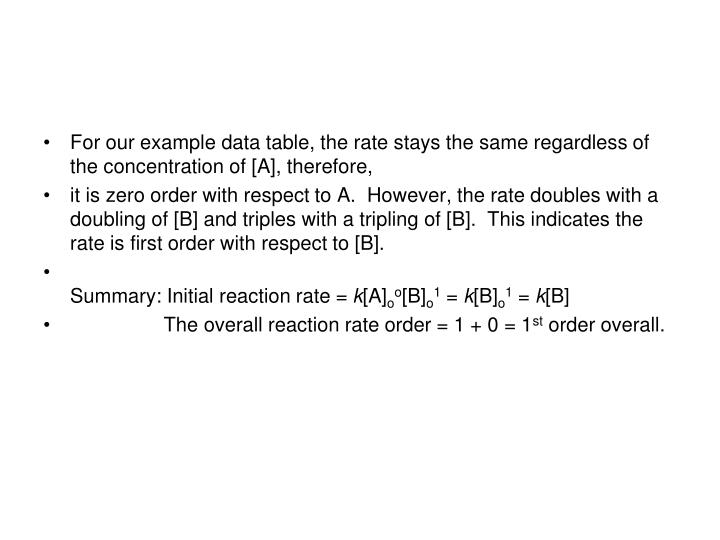 For our example data table, the rate stays the same regardless of the concentration of [A], therefore,