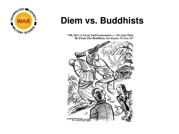 Diem vs. Buddhists