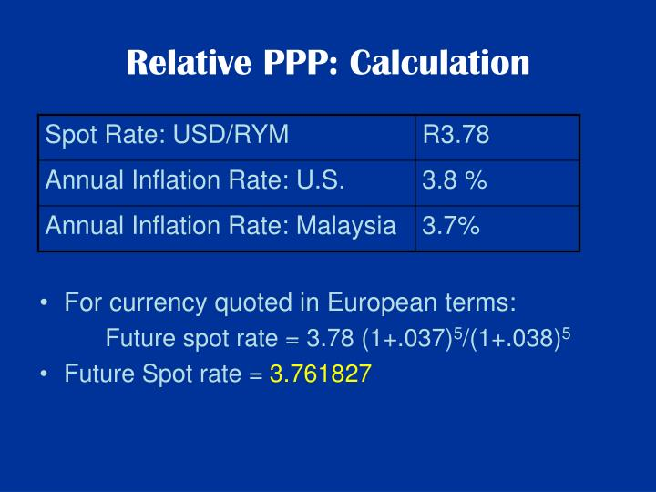 Relative PPP: Calculation