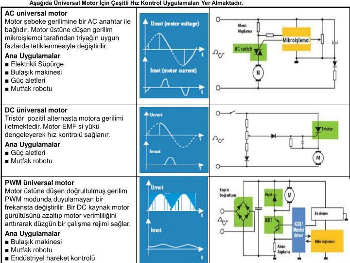 Aşağıda Üniversal Motor İçin Çeşitli Hız Kontrol Uygulamaları Yer Almaktadır.