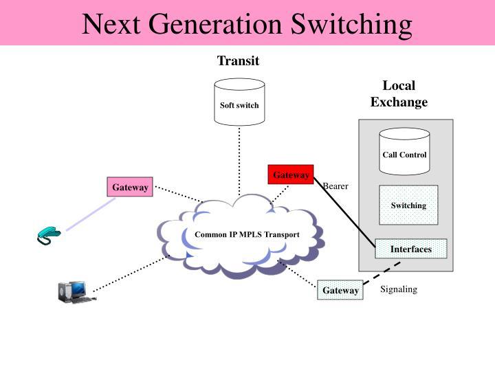 Next Generation Switching