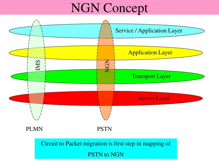Ngn concept1
