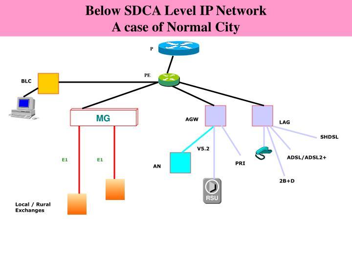 Below SDCA Level IP Network