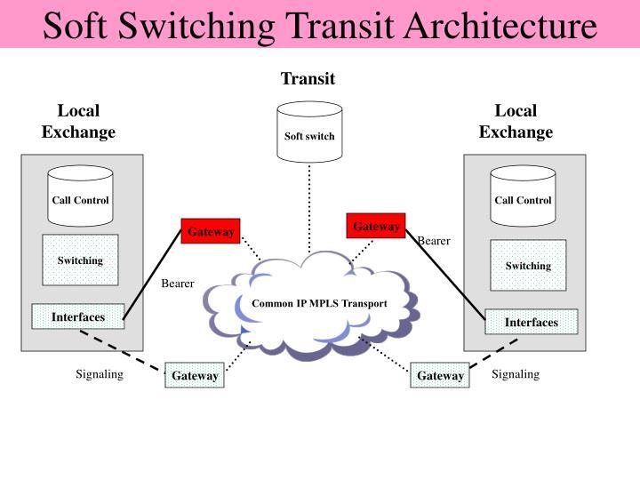 Soft Switching Transit Architecture