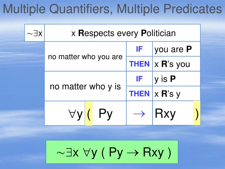 Multiple Quantifiers, Multiple Predicates