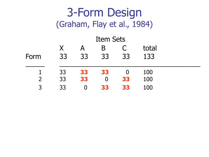 3-Form Design