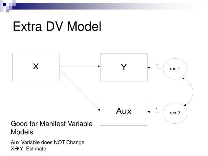 Extra DV Model