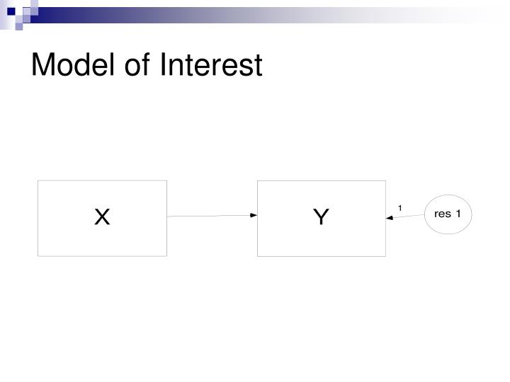 Model of Interest