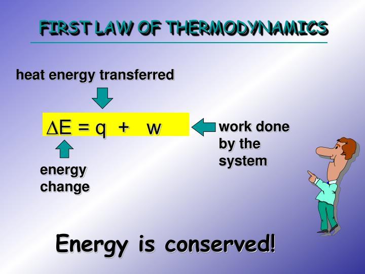 heat energy transferred