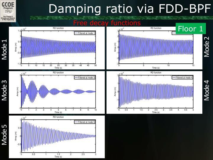Damping ratio via FDD-BPF