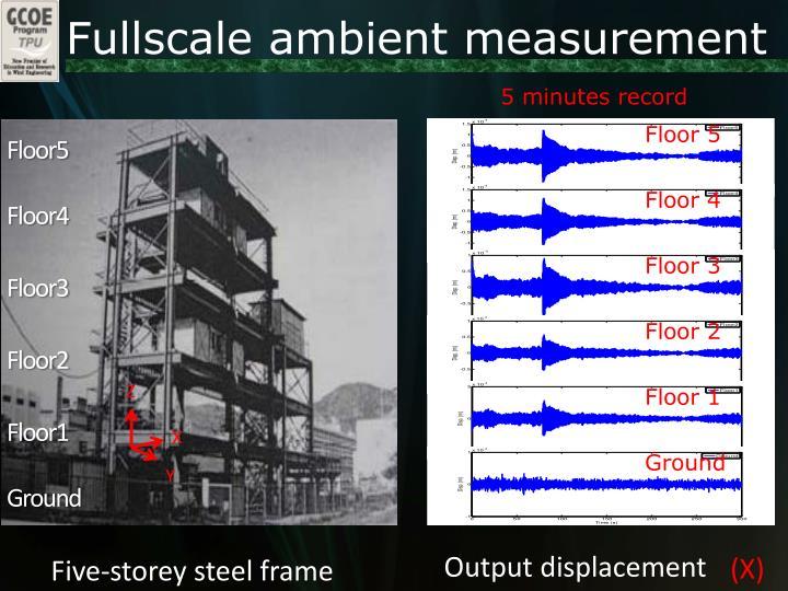 Fullscale ambient measurement