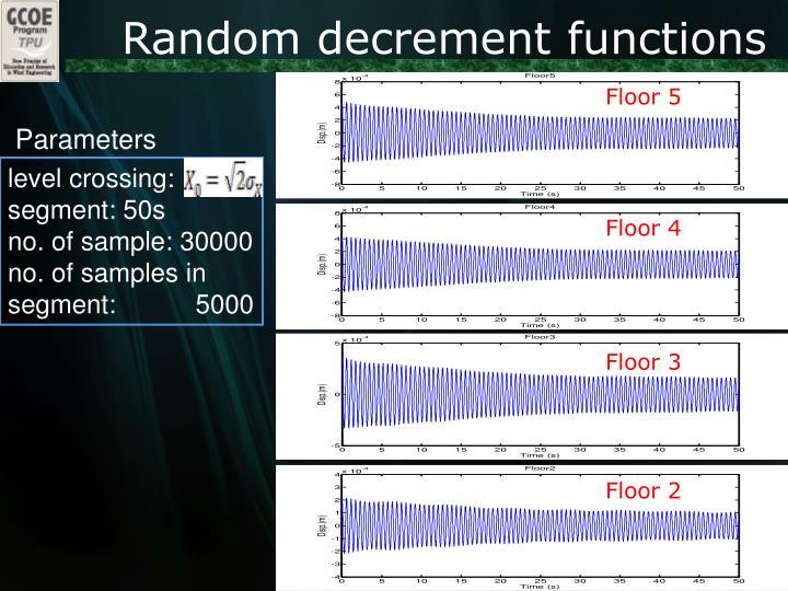 Random decrement functions