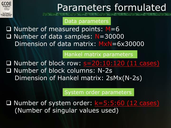 Parameters formulated