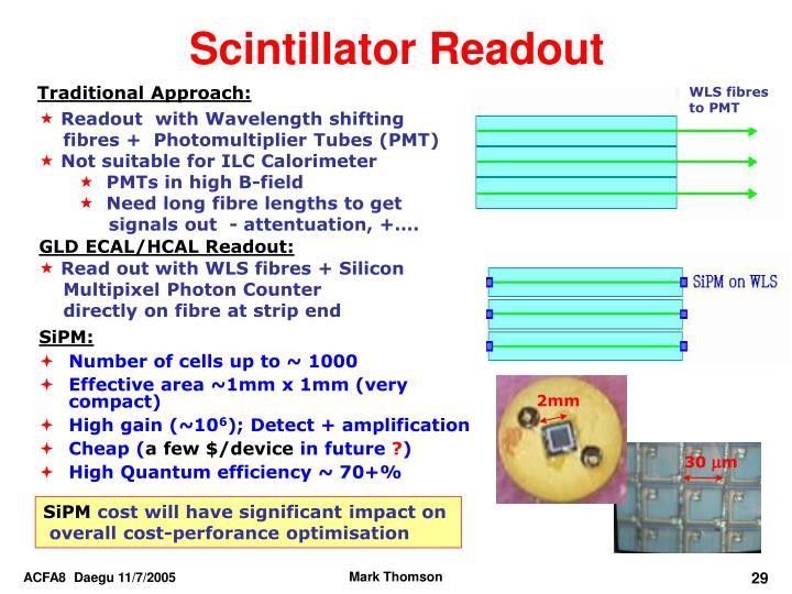 Scintillator Readout