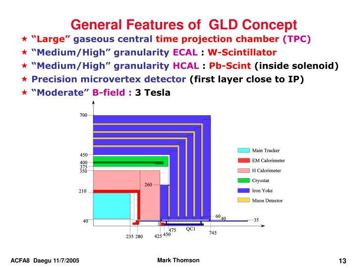 General Features of  GLD Concept