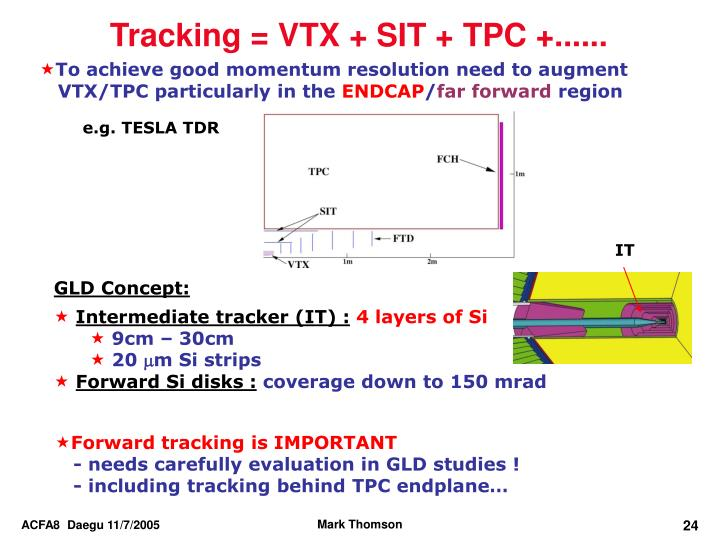 Tracking = VTX + SIT + TPC +......