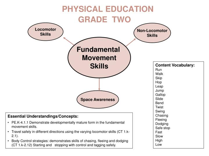 physical education grade two