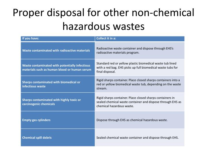 Proper disposal for other non-chemical hazardous wastes
