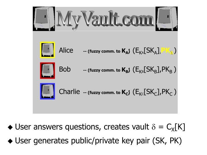 MyVault.com
