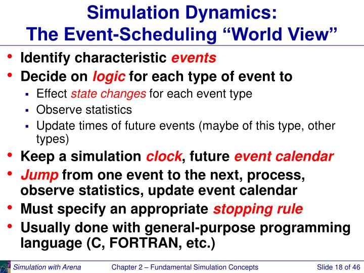 Simulation Dynamics: