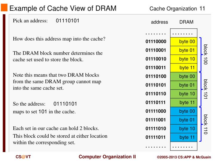 Example of Cache View of DRAM
