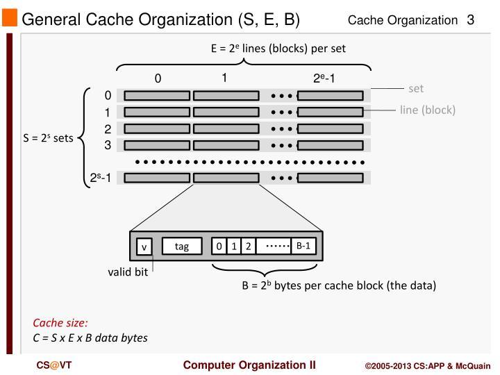 General Cache Organization (S, E, B)