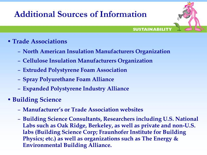 Additional Sources of Information