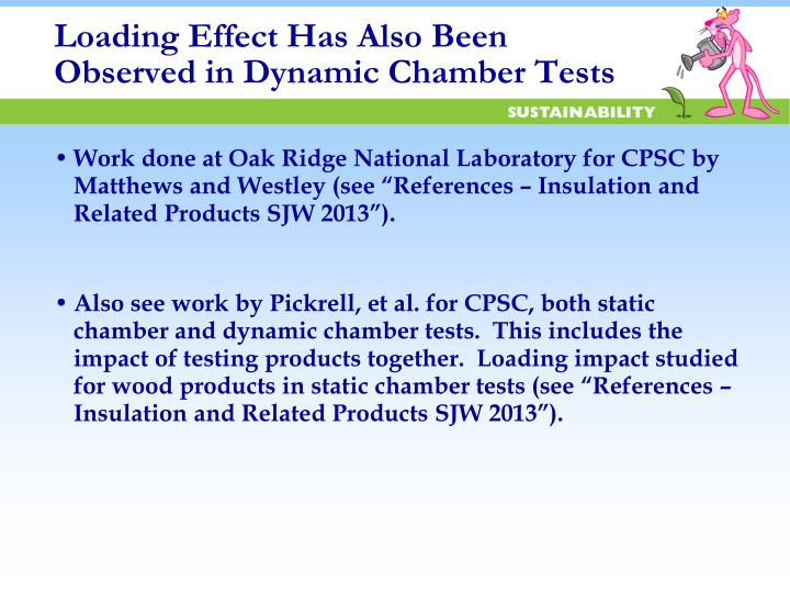 Loading Effect Has Also Been Observed in Dynamic Chamber Tests