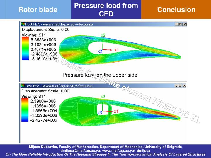 Pressure load on the upper side