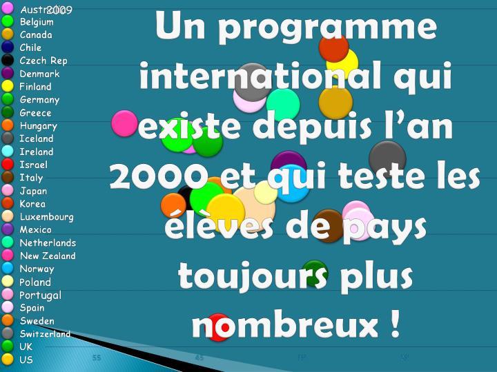 Un programme international qui existe depuis l'an 2000 et qui teste les élèves de pays toujours plus nombreux !