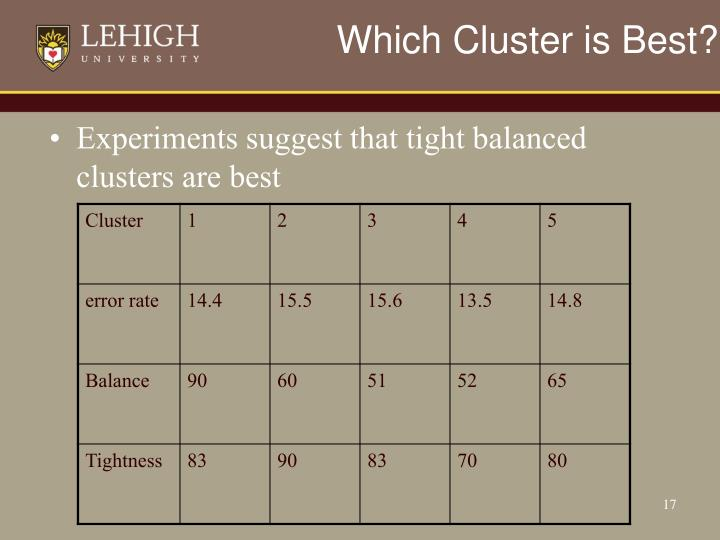 Which Cluster is Best?