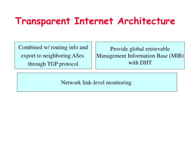 Transparent Internet Architecture
