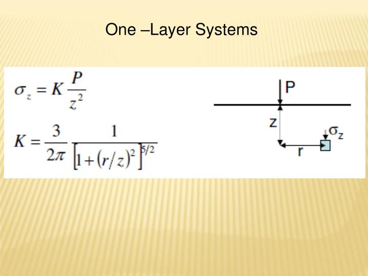 One –Layer Systems