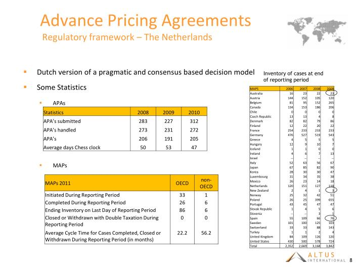 Advance Pricing Agreements