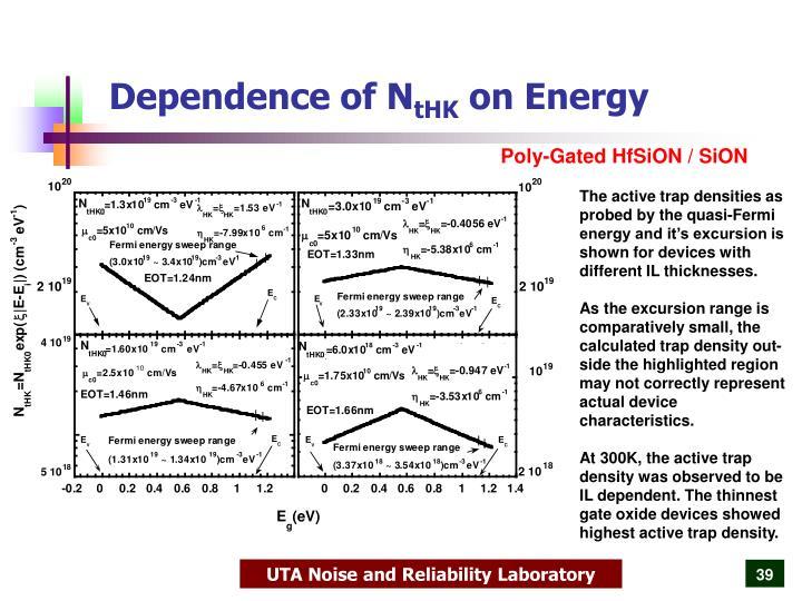Dependence of N