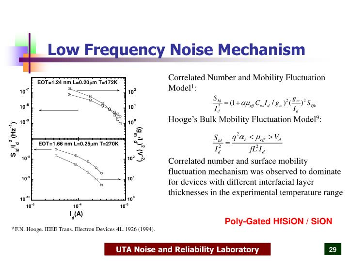 Low Frequency Noise Mechanism
