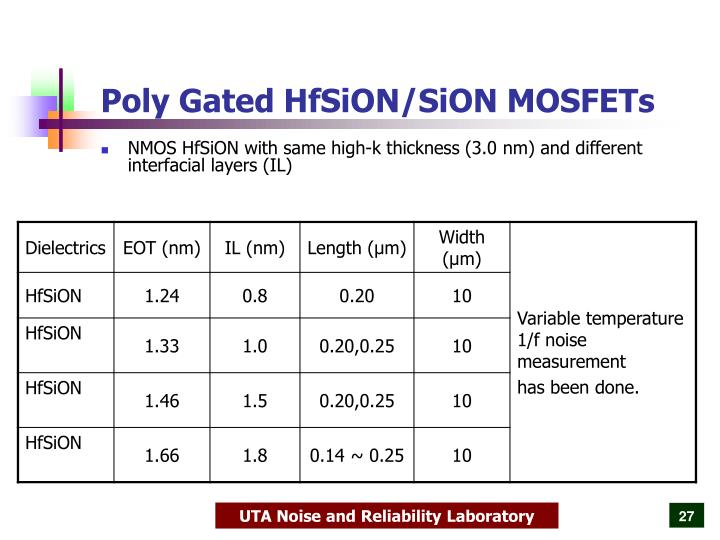 Poly Gated HfSiON/SiON MOSFETs
