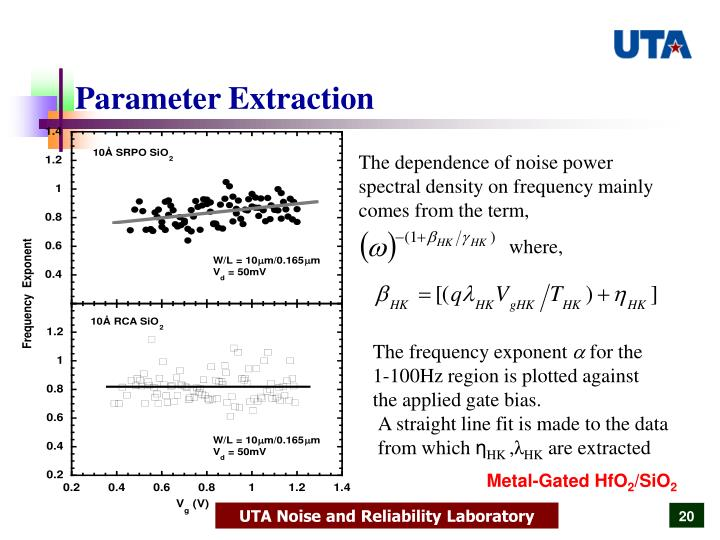 Parameter Extraction