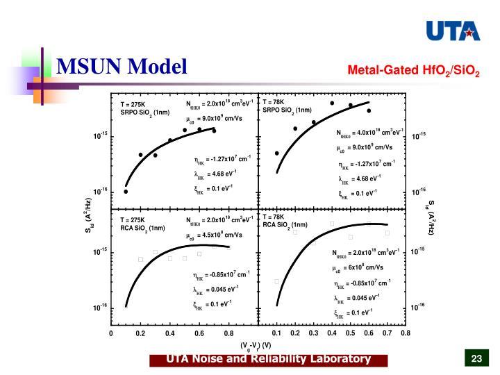 MSUN Model