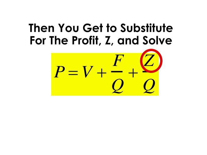 Then You Get to Substitute For The Profit, Z, and Solve