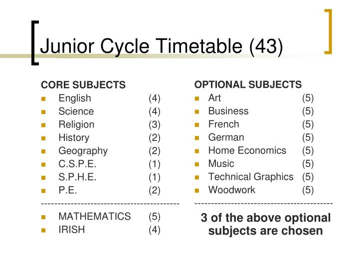 CORE SUBJECTS